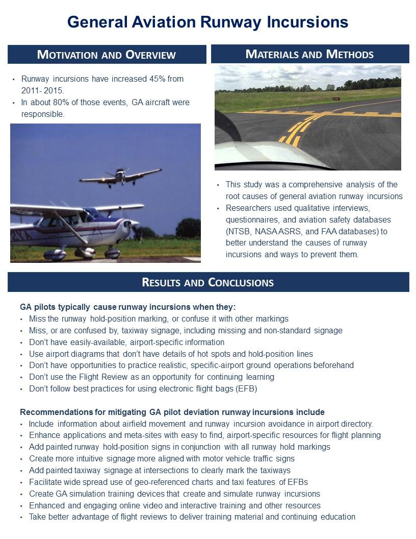 Project 20 General Aviation Runway Incursions / PEGASAS